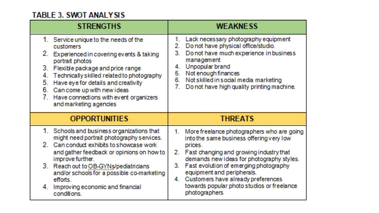 Wedding Photography Business Plans: MARKETING PLAN FOR IMAHE PORTRAITS PHOTOGRAPHY SERVICE